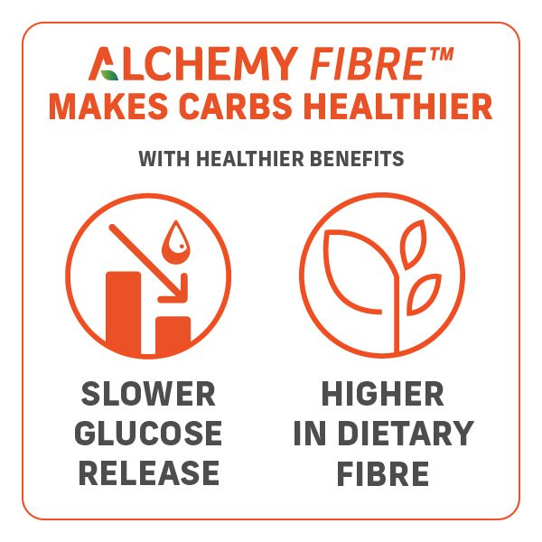 alchemy fibre healthier benefits